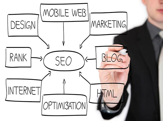 SEO-O-NO-SEO-WAARKET-PLAN-DE-SEO-MARKETING-ONLINE